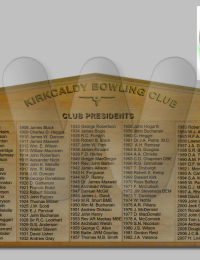 Kirkcaldy Bowling Club Presidents